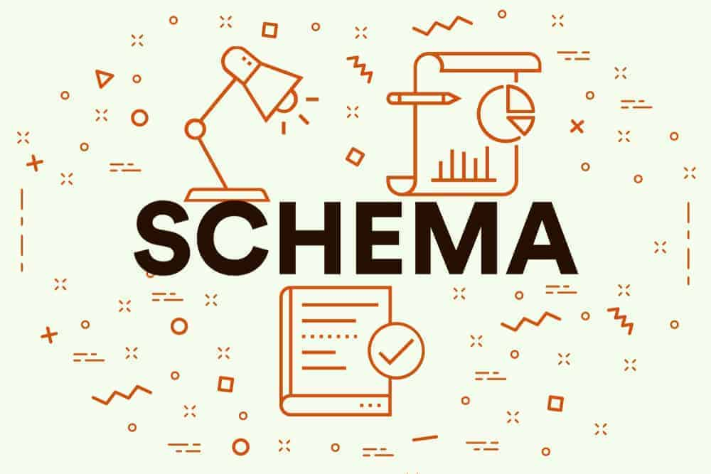 A 2019 Guide to Schema – What it is and how to add to WordPress Sites!